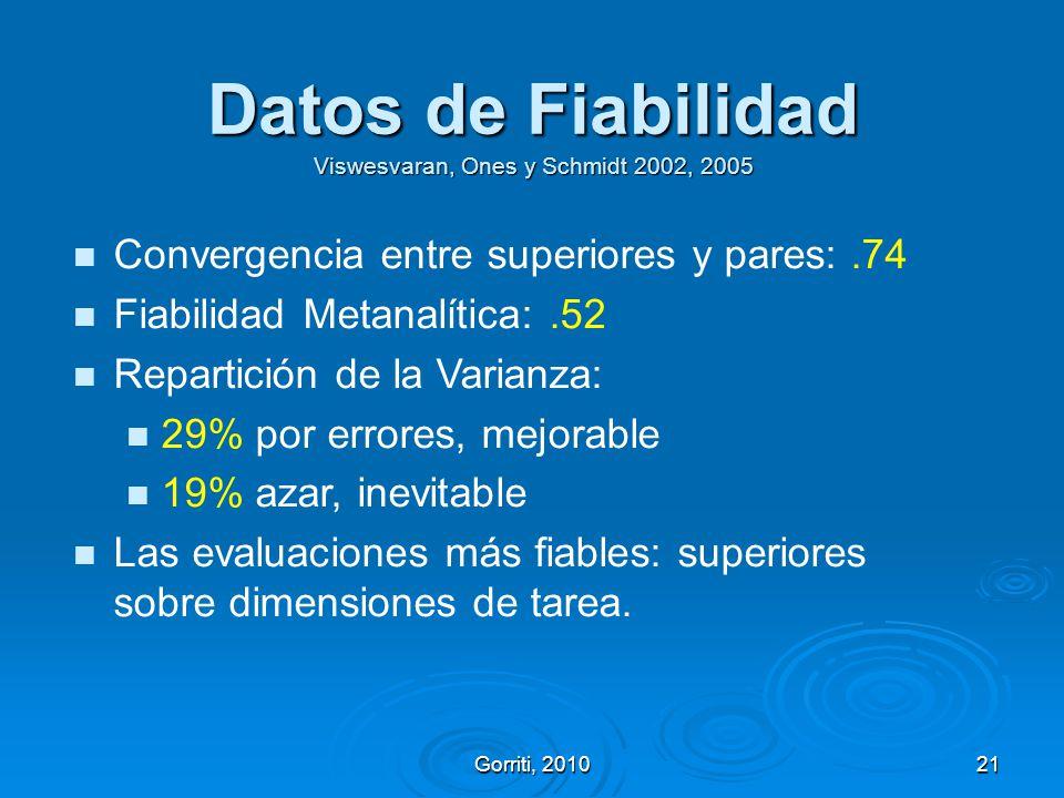 Gorriti, 201021 Datos de Fiabilidad Viswesvaran, Ones y Schmidt 2002, 2005 Convergencia entre superiores y pares:.74 Fiabilidad Metanalítica:.52 Repar