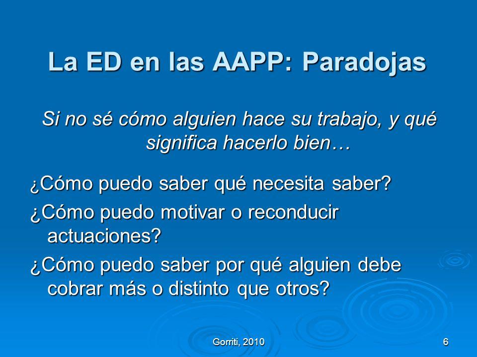 Gorriti, 20106 La ED en las AAPP: Paradojas Si no sé cómo alguien hace su trabajo, y qué significa hacerlo bien… ¿ Cómo puedo saber qué necesita saber