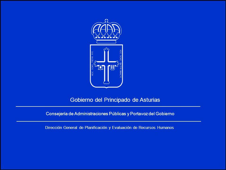 Gobierno del Principado de Asturias Consejería de Administraciones Públicas y Portavoz del Gobierno Dirección General de Planificación y Evaluación de Recursos Humanos
