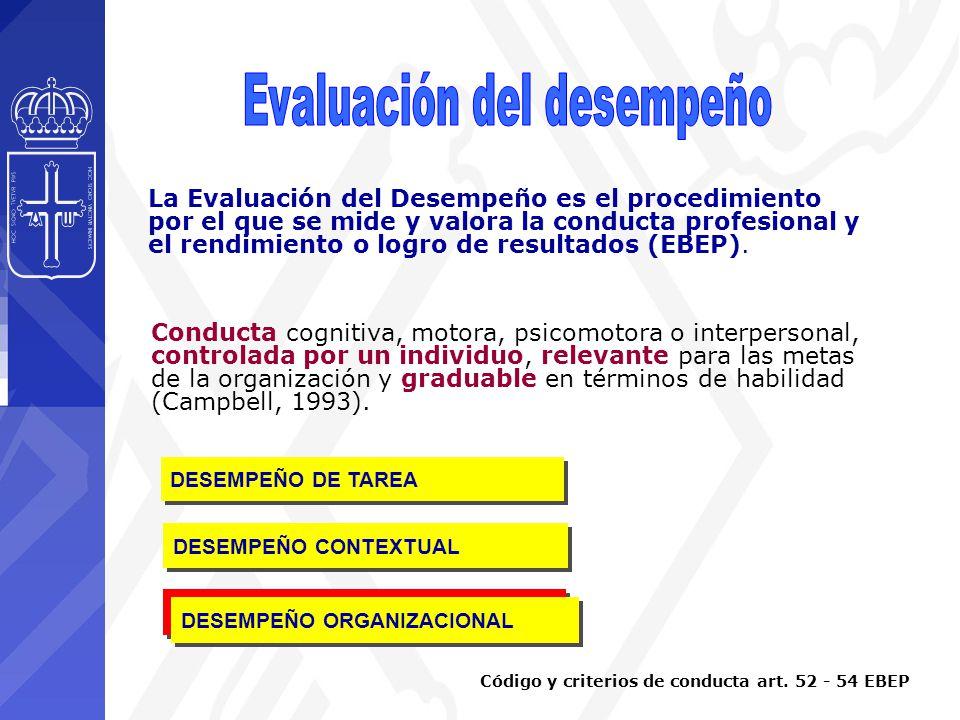 Conducta cognitiva, motora, psicomotora o interpersonal, controlada por un individuo, relevante para las metas de la organización y graduable en términos de habilidad (Campbell, 1993).