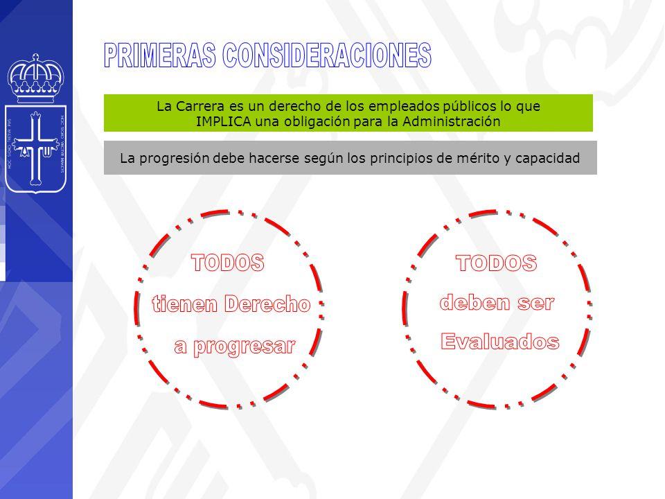 SECTOR PÚBLICO DE LA ADMINISTRACIÓN DEL PRINCIPADO DE ASTURIAS 112 Asturias IDEPA Bomberos CES Consorcio Transportes Museo Etnográfico RIDEA Centro R.