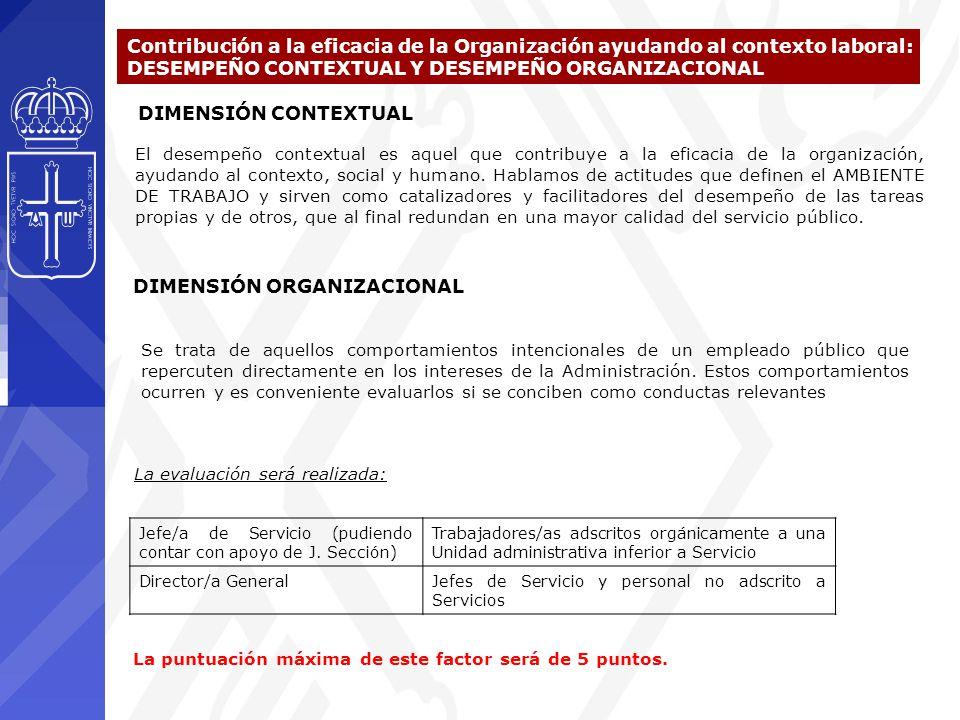 Contribución a la eficacia de la Organización ayudando al contexto laboral: DESEMPEÑO CONTEXTUAL Y DESEMPEÑO ORGANIZACIONAL El desempeño contextual es aquel que contribuye a la eficacia de la organización, ayudando al contexto, social y humano.