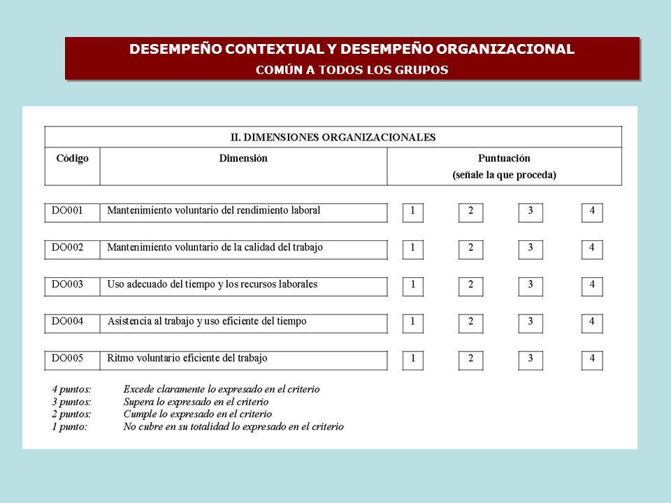 DESEMPEÑO CONTEXTUAL Y DESEMPEÑO ORGANIZACIONAL COMÚN A TODOS LOS GRUPOS DESEMPEÑO CONTEXTUAL Y DESEMPEÑO ORGANIZACIONAL COMÚN A TODOS LOS GRUPOS