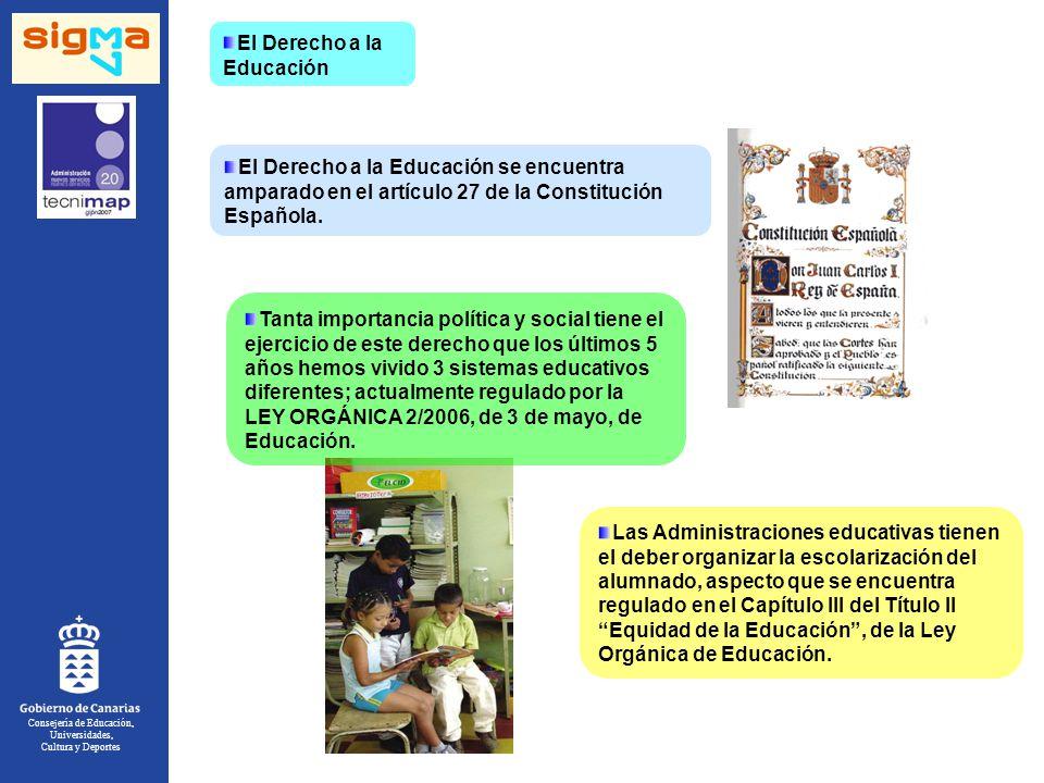 Consejería de Educación, Universidades, Cultura y Deportes El Derecho a la Educación se encuentra amparado en el artículo 27 de la Constitución Española.