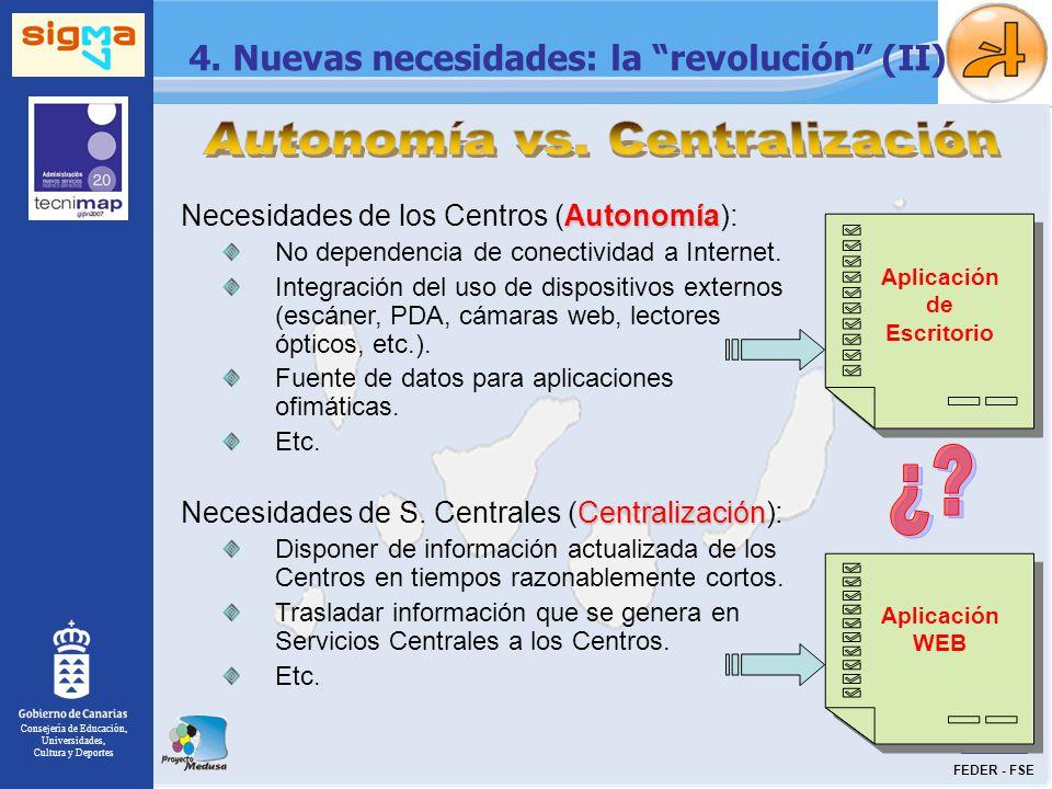 Consejería de Educación, Universidades, Cultura y Deportes FEDER - FSE 4. Nuevas necesidades: la revolución (II) Autonomía Necesidades de los Centros