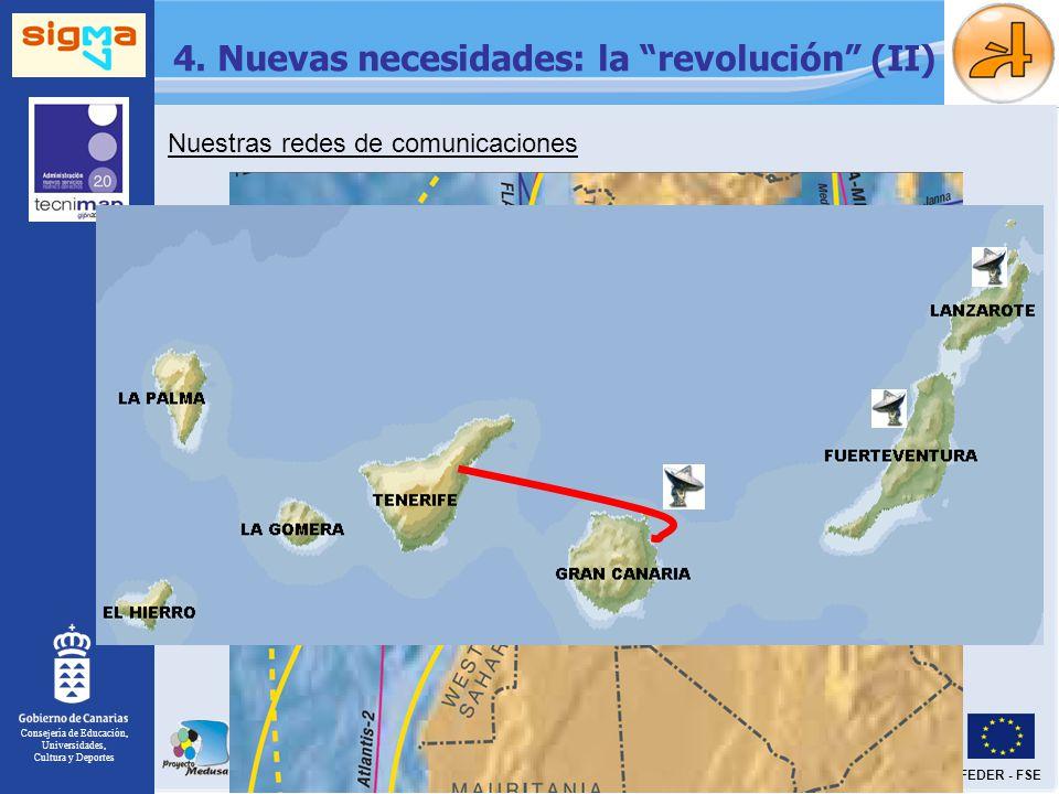 Consejería de Educación, Universidades, Cultura y Deportes FEDER - FSE 4. Nuevas necesidades: la revolución (II) Nuestras redes de comunicaciones