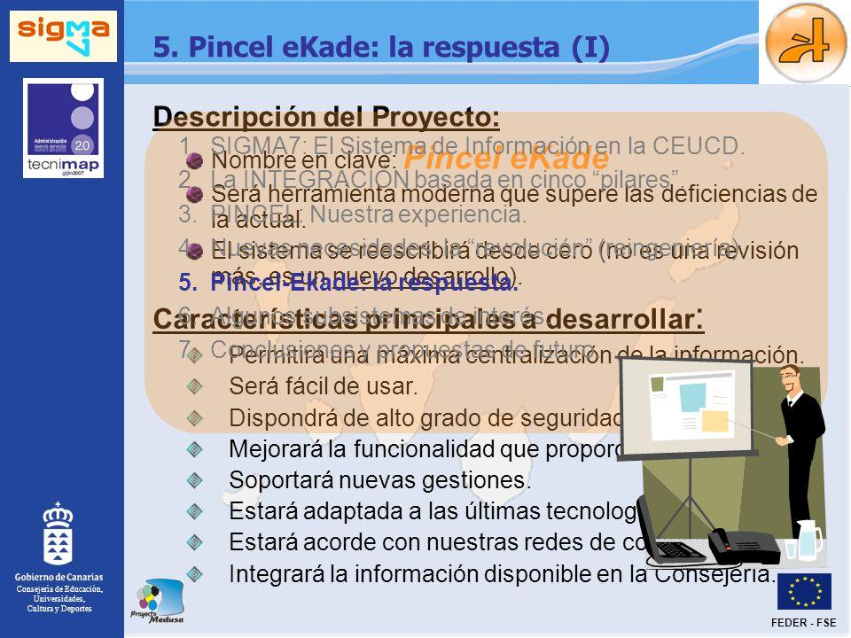 Consejería de Educación, Universidades, Cultura y Deportes FEDER - FSE 5. Pincel eKade: la respuesta (I) Descripción del Proyecto: Nombre en clave: Pi
