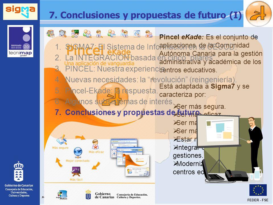 Consejería de Educación, Universidades, Cultura y Deportes FEDER - FSE 7. Conclusiones y propuestas de futuro (I) Pincel eKade: Es el conjunto de apli