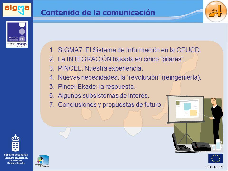 Consejería de Educación, Universidades, Cultura y Deportes FEDER - FSE 1.SIGMA7: El Sistema de Información en la CEUCD. 2.La INTEGRACIÓN basada en cin