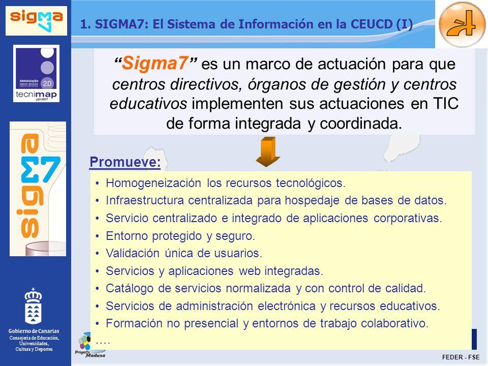 Consejería de Educación, Universidades, Cultura y Deportes FEDER - FSE 1. SIGMA7: El Sistema de Información en la CEUCD (I) Sigma7 es un marco de actu