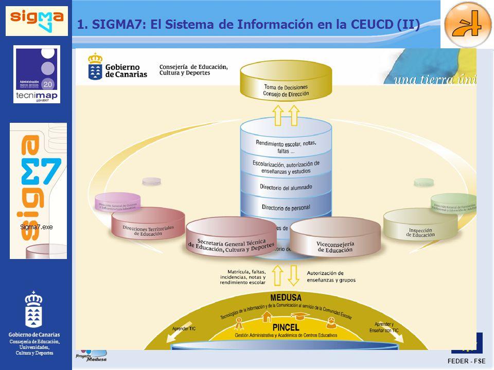 Consejería de Educación, Universidades, Cultura y Deportes FEDER - FSE 1. SIGMA7: El Sistema de Información en la CEUCD (II)