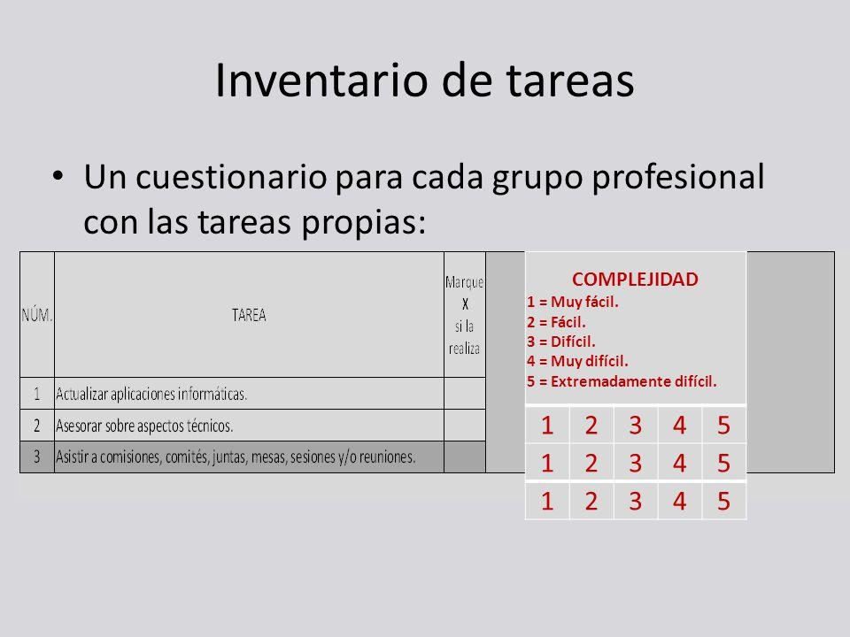 Inventario de tareas Un cuestionario para cada grupo profesional con las tareas propias: – Frecuencia de realización de cada tarea que se realiza. – I
