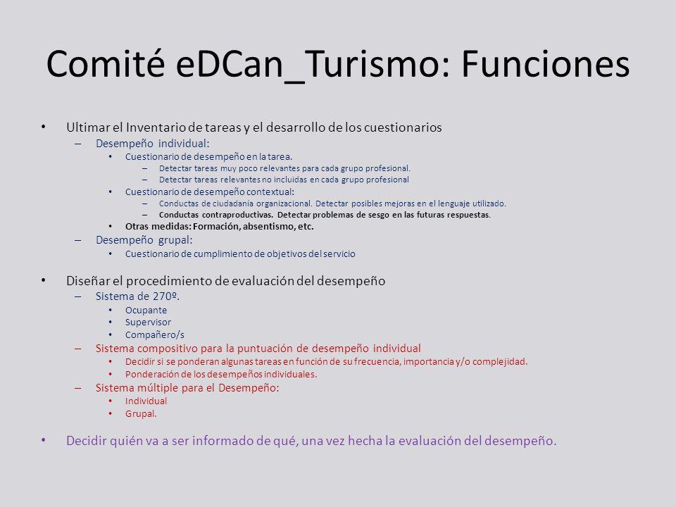 Comité eDCan_Turismo: Funciones Ultimar el Inventario de tareas y el desarrollo de los cuestionarios – Desempeño individual: Cuestionario de desempeño