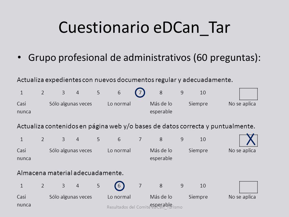 Cuestionario eDCan_Tar Grupo profesional de administrativos (60 preguntas): Actualiza expedientes con nuevos documentos regular y adecuadamente. 12345
