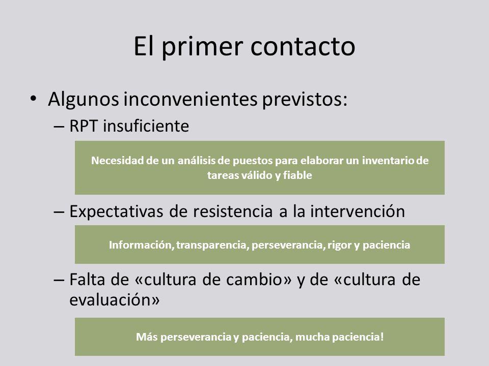 El primer contacto Algunos inconvenientes previstos: – RPT insuficiente Falta de concreción en las funciones: «Las propias del puesto» Ausencia de inv