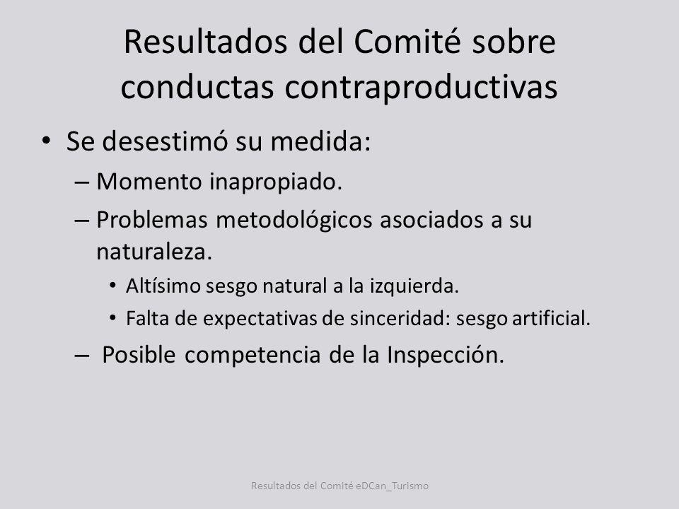 Resultados del Comité sobre conductas contraproductivas Se desestimó su medida: – Momento inapropiado. – Problemas metodológicos asociados a su natura