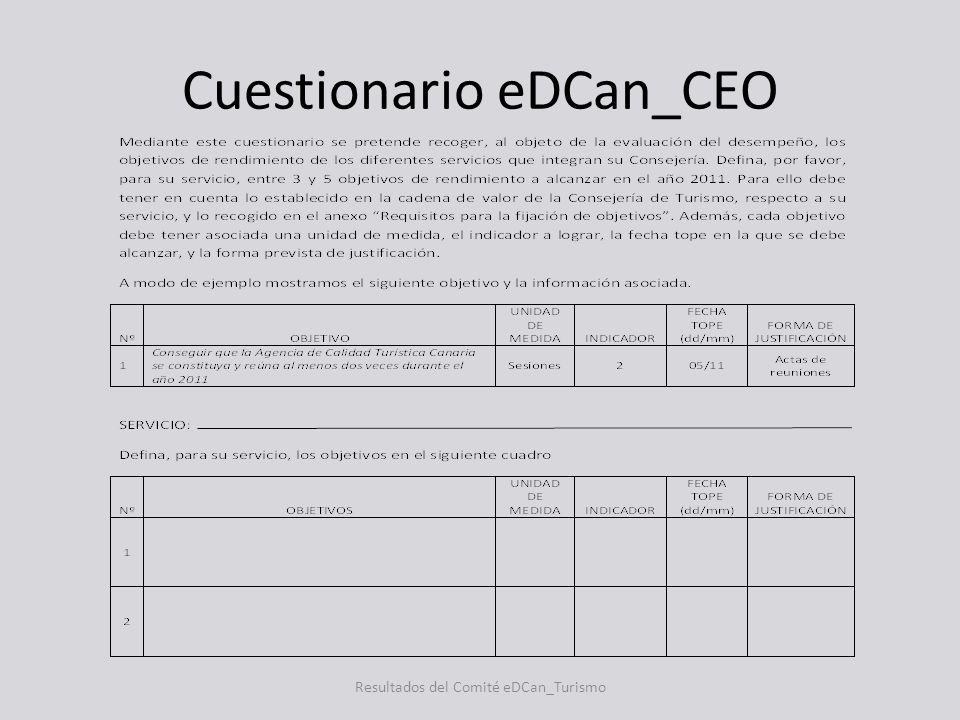 Cuestionario eDCan_CEO Resultados del Comité eDCan_Turismo