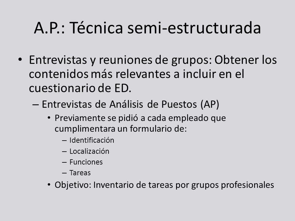 A.P.: Técnica semi-estructurada Entrevistas y reuniones de grupos: Obtener los contenidos más relevantes a incluir en el cuestionario de ED. – Entrevi