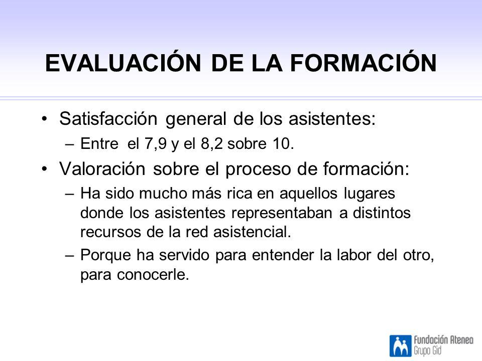 EVALUACIÓN DE LA FORMACIÓN Satisfacción general de los asistentes: –Entre el 7,9 y el 8,2 sobre 10.