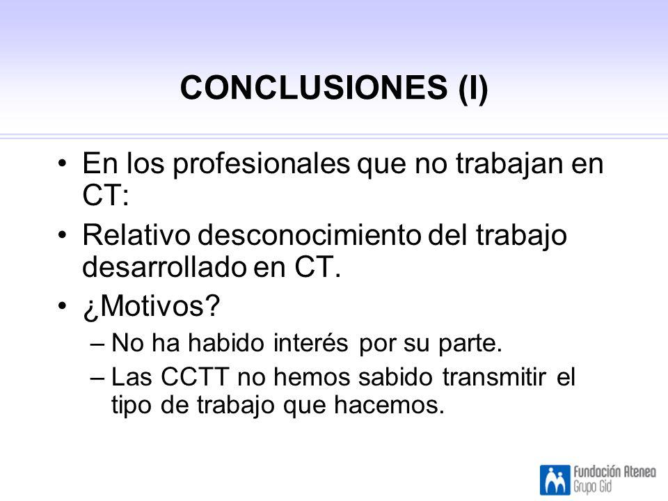 CONCLUSIONES (I) En los profesionales que no trabajan en CT: Relativo desconocimiento del trabajo desarrollado en CT.