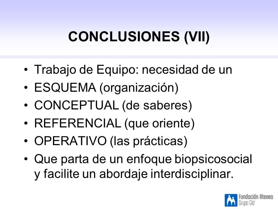 CONCLUSIONES (VII) Trabajo de Equipo: necesidad de un ESQUEMA (organización) CONCEPTUAL (de saberes) REFERENCIAL (que oriente) OPERATIVO (las prácticas) Que parta de un enfoque biopsicosocial y facilite un abordaje interdisciplinar.