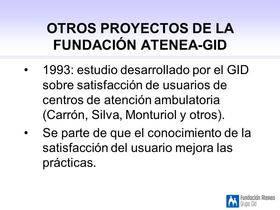 OTROS PROYECTOS DE LA FUNDACIÓN ATENEA-GID 1993: estudio desarrollado por el GID sobre satisfacción de usuarios de centros de atención ambulatoria (Carrón, Silva, Monturiol y otros).