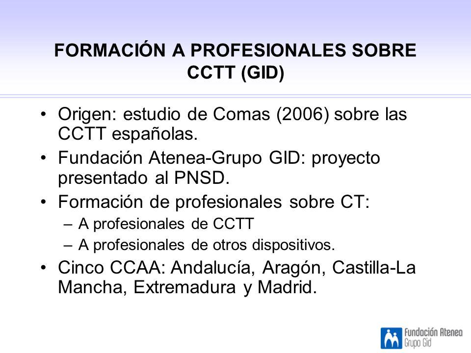 FORMACIÓN A PROFESIONALES SOBRE CCTT (GID) Origen: estudio de Comas (2006) sobre las CCTT españolas.