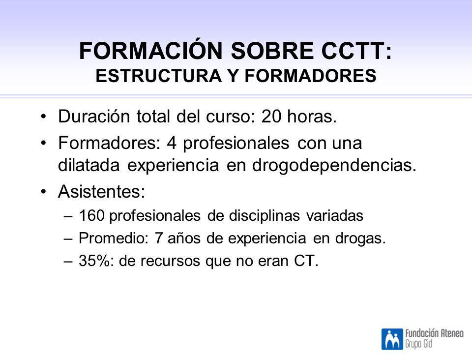 FORMACIÓN SOBRE CCTT: ESTRUCTURA Y FORMADORES Duración total del curso: 20 horas.