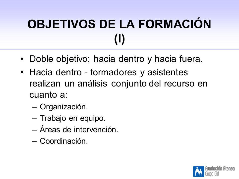 OBJETIVOS DE LA FORMACIÓN (I) Doble objetivo: hacia dentro y hacia fuera.