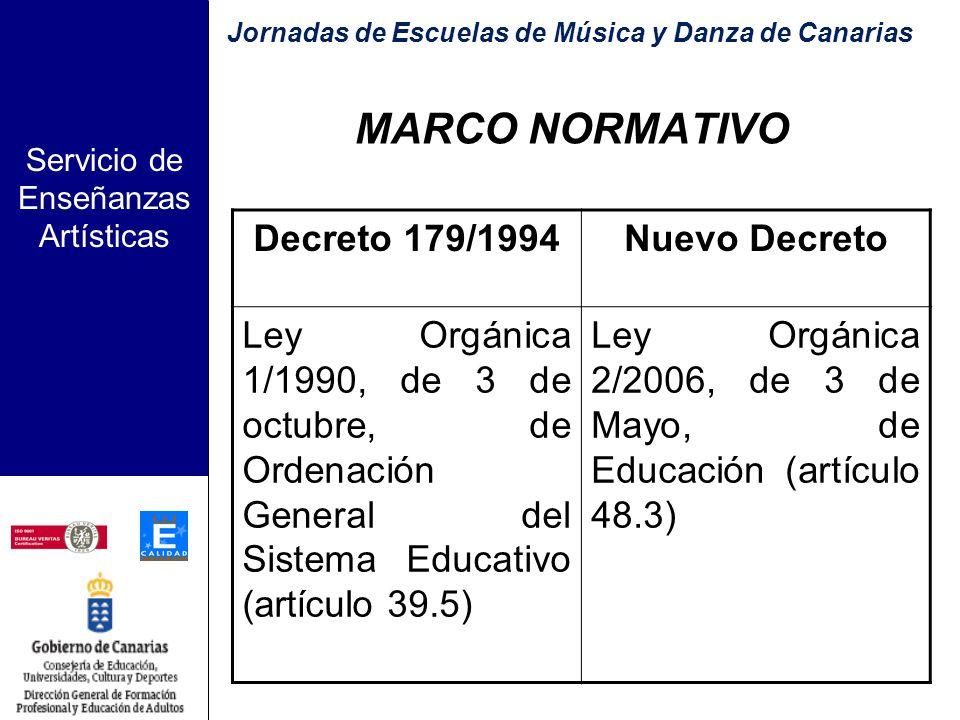 Servicio de Enseñanzas Artísticas Gran Canaria, 2 de Julio de 2008 Nuevo Decreto regulador de Escuelas Artísticas de Canarias
