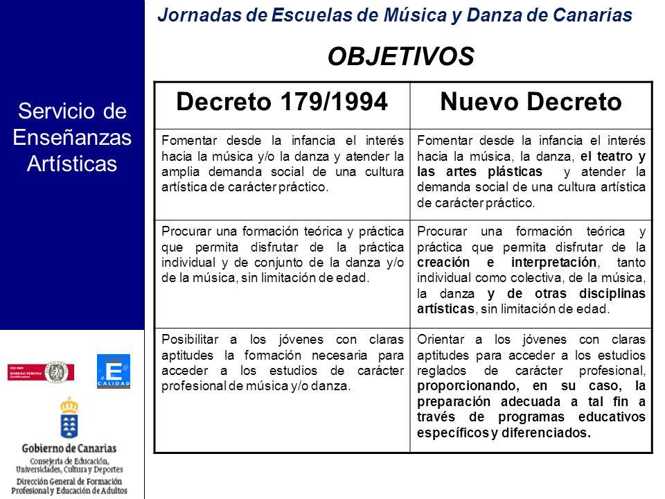 Servicio de Enseñanzas Artísticas Jornadas de Escuelas de Música y Danza de Canarias Decreto 179/1994Nuevo Decreto Ley Orgánica 1/1990, de 3 de octubre, de Ordenación General del Sistema Educativo (artículo 39.5) Ley Orgánica 2/2006, de 3 de Mayo, de Educación (artículo 48.3) MARCO NORMATIVO