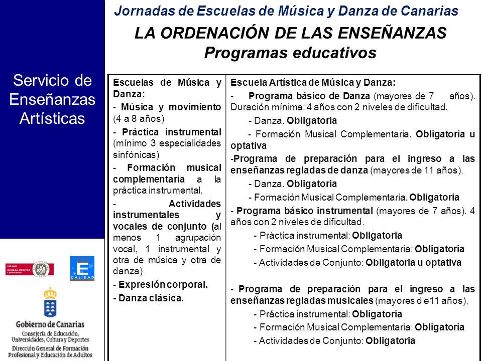 Servicio de Enseñanzas Artísticas LA ORDENACIÓN DE LAS ENSEÑANZAS Programas educativos Escuelas de Danza: - Expresión corporal.
