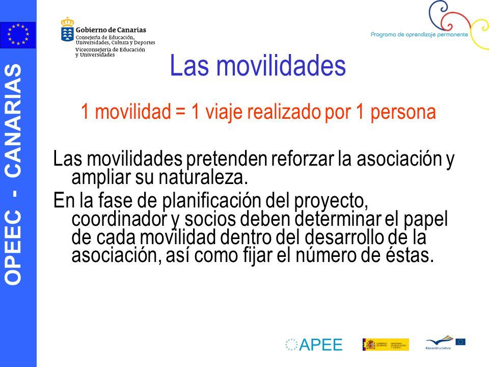 OPEEC - CANARIAS Las movilidades 1 movilidad = 1 viaje realizado por 1 persona Las movilidades pretenden reforzar la asociación y ampliar su naturalez