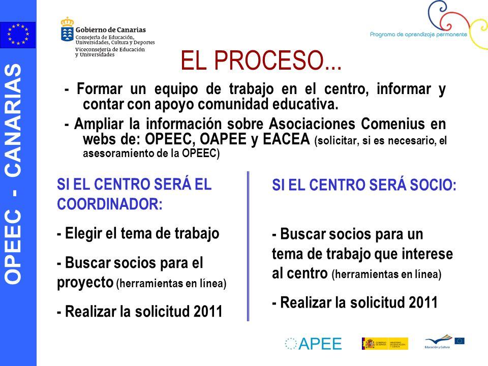 OPEEC - CANARIAS EL PROCESO... - Formar un equipo de trabajo en el centro, informar y contar con apoyo comunidad educativa. - Ampliar la información s