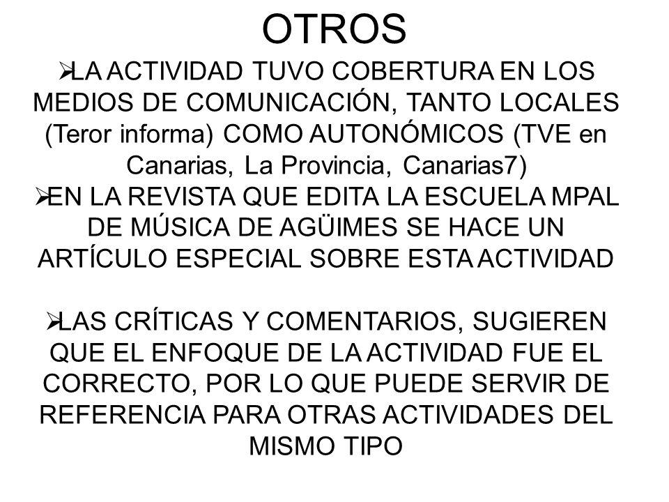 OTROS LA ACTIVIDAD TUVO COBERTURA EN LOS MEDIOS DE COMUNICACIÓN, TANTO LOCALES (Teror informa) COMO AUTONÓMICOS (TVE en Canarias, La Provincia, Canarias7) EN LA REVISTA QUE EDITA LA ESCUELA MPAL DE MÚSICA DE AGÜIMES SE HACE UN ARTÍCULO ESPECIAL SOBRE ESTA ACTIVIDAD LAS CRÍTICAS Y COMENTARIOS, SUGIEREN QUE EL ENFOQUE DE LA ACTIVIDAD FUE EL CORRECTO, POR LO QUE PUEDE SERVIR DE REFERENCIA PARA OTRAS ACTIVIDADES DEL MISMO TIPO