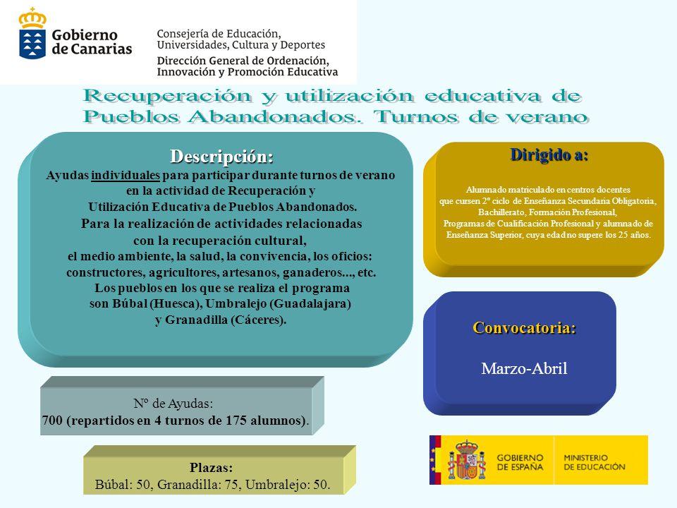 Descripción: Ayudas individuales para participar durante turnos de verano en la actividad de Recuperación y Utilización Educativa de Pueblos Abandonados.
