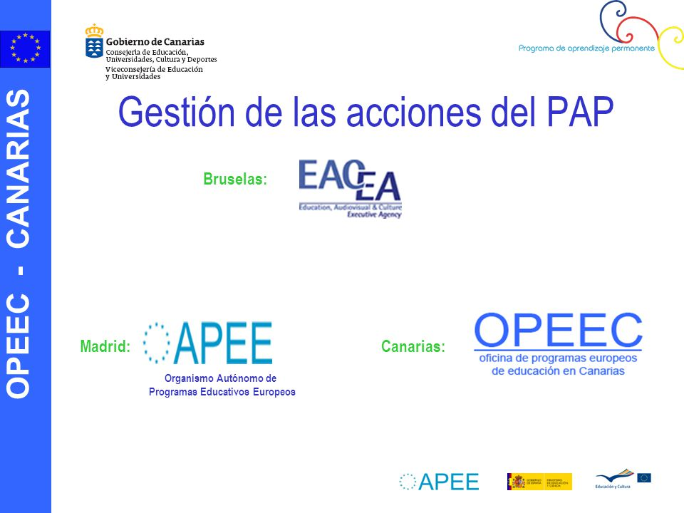 OPEEC - CANARIAS Gestión de las acciones del PAP Bruselas: Madrid:Canarias: Organismo Autónomo de Programas Educativos Europeos