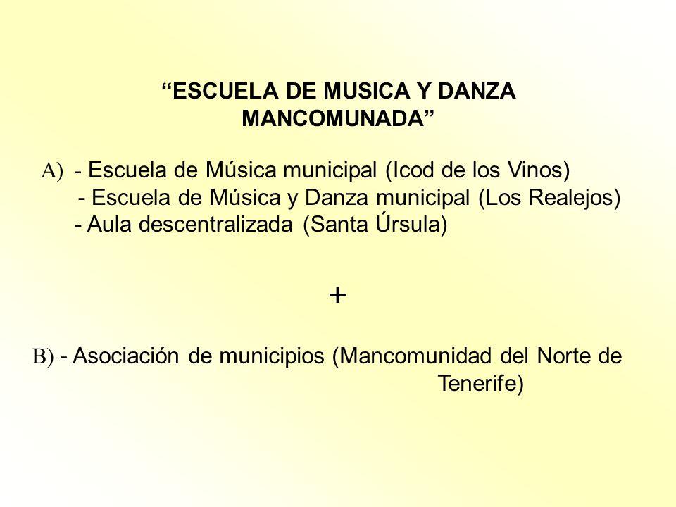 ESCUELA DE MUSICA Y DANZA MANCOMUNADA A)- Escuela de Música municipal (Icod de los Vinos) - Escuela de Música y Danza municipal (Los Realejos) - Aula