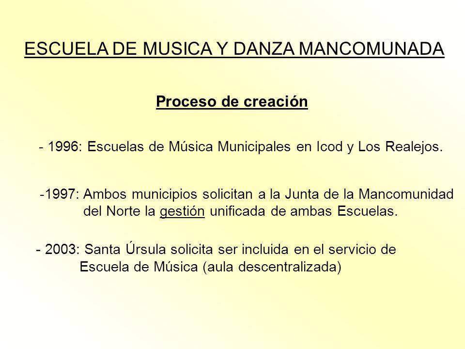 ESCUELA DE MUSICA Y DANZA MANCOMUNADA Proceso de creación - 1996: Escuelas de Música Municipales en Icod y Los Realejos. -1997: Ambos municipios solic