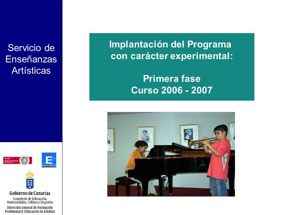Servicio de Enseñanzas Artísticas Recursos Humanos: Profesorado del Programa, Profesorado de los Conservatorios Profesionales y Coordinador de Escuela
