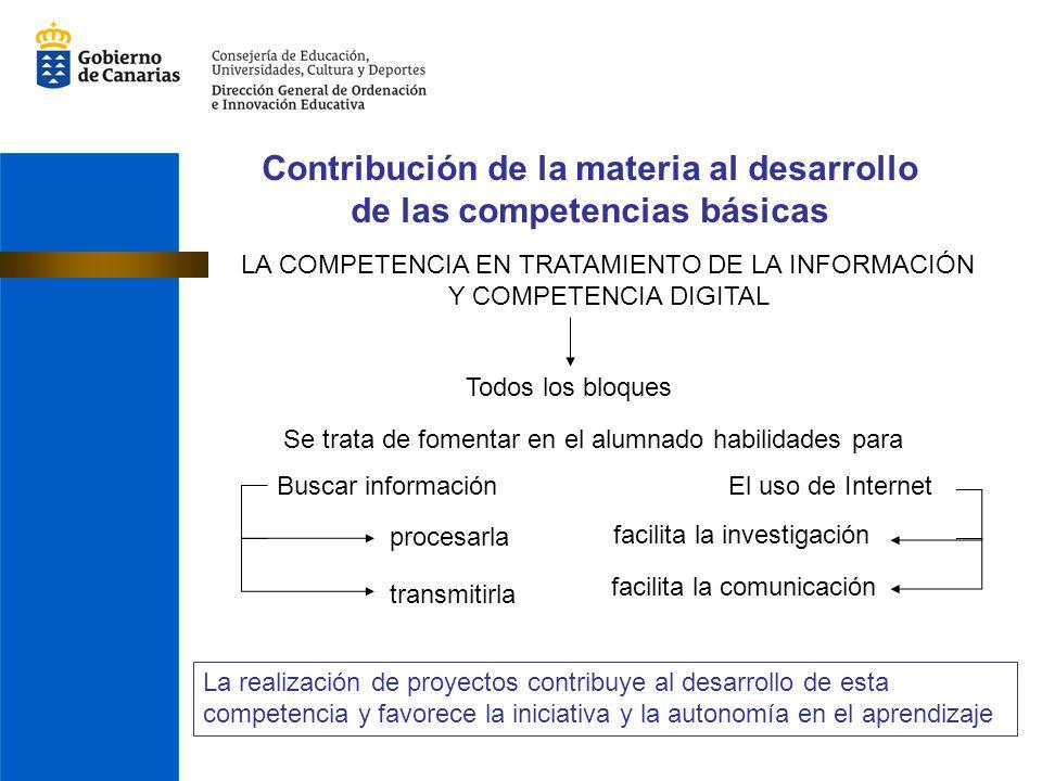 Contribución de la materia al desarrollo de las competencias básicas LA COMPETENCIA EN TRATAMIENTO DE LA INFORMACIÓN Y COMPETENCIA DIGITAL Todos los b