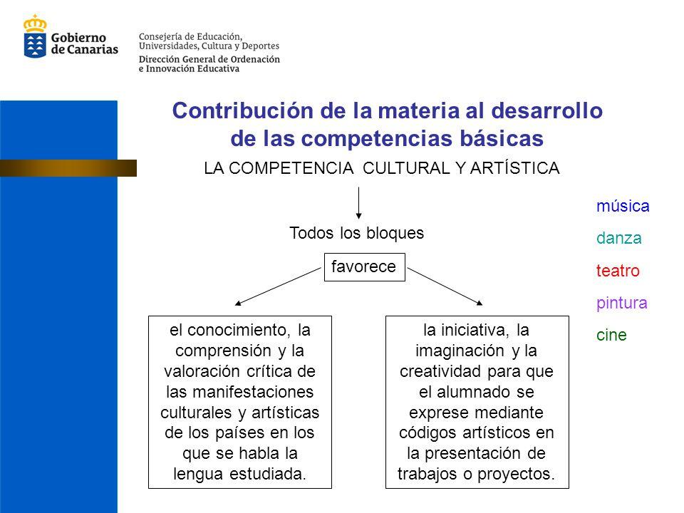 Contribución de la materia al desarrollo de las competencias básicas LA COMPETENCIA CULTURAL Y ARTÍSTICA Todos los bloques el conocimiento, la compren