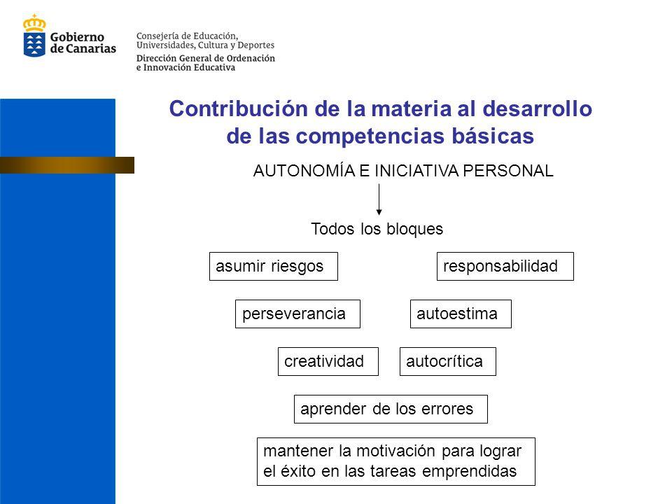 Contribución de la materia al desarrollo de las competencias básicas AUTONOMÍA E INICIATIVA PERSONAL Todos los bloques responsabilidad perseveranciaau