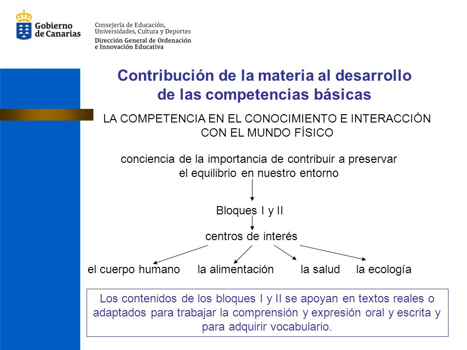 Contribución de la materia al desarrollo de las competencias básicas LA COMPETENCIA EN EL CONOCIMIENTO E INTERACCIÓN CON EL MUNDO FÍSICO conciencia de