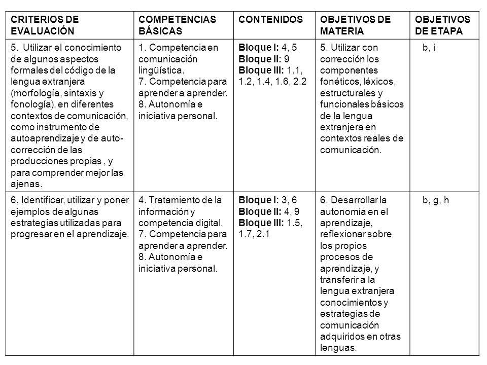 CRITERIOS DE EVALUACIÓN COMPETENCIAS BÁSICAS CONTENIDOSOBJETIVOS DE MATERIA OBJETIVOS DE ETAPA 5.Utilizar el conocimiento de algunos aspectos formales