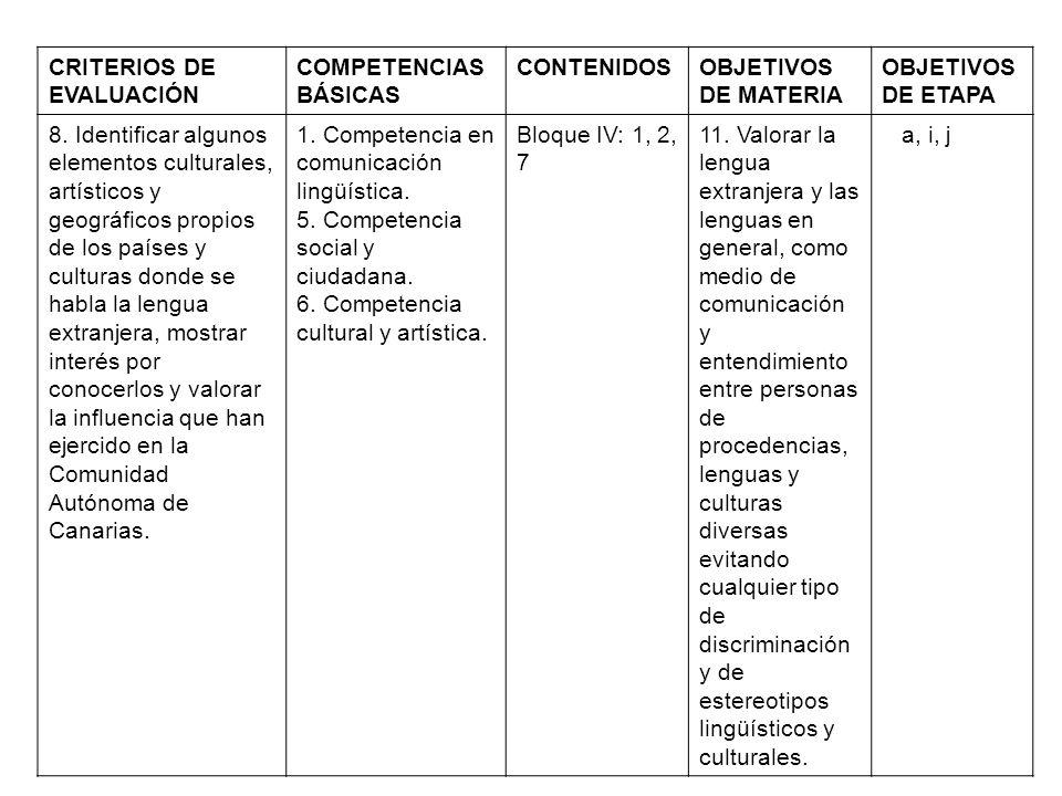 CRITERIOS DE EVALUACIÓN COMPETENCIAS BÁSICAS CONTENIDOSOBJETIVOS DE MATERIA OBJETIVOS DE ETAPA 8. Identificar algunos elementos culturales, artísticos