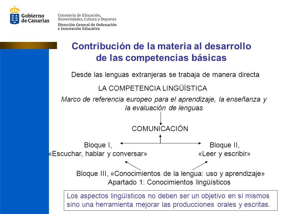 Contribución de la materia al desarrollo de las competencias básicas Desde las lenguas extranjeras se trabaja de manera directa LA COMPETENCIA LINGÜÍS