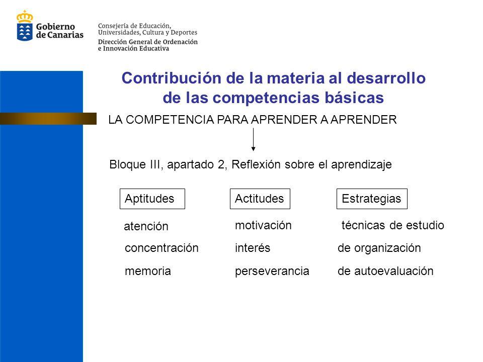 Contribución de la materia al desarrollo de las competencias básicas LA COMPETENCIA PARA APRENDER A APRENDER Bloque III, apartado 2, Reflexión sobre e