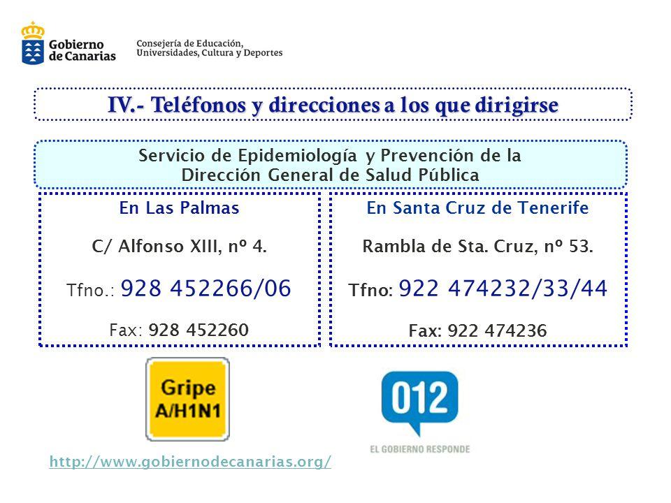 IV.- Teléfonos y direcciones a los que dirigirse En Santa Cruz de Tenerife Rambla de Sta.