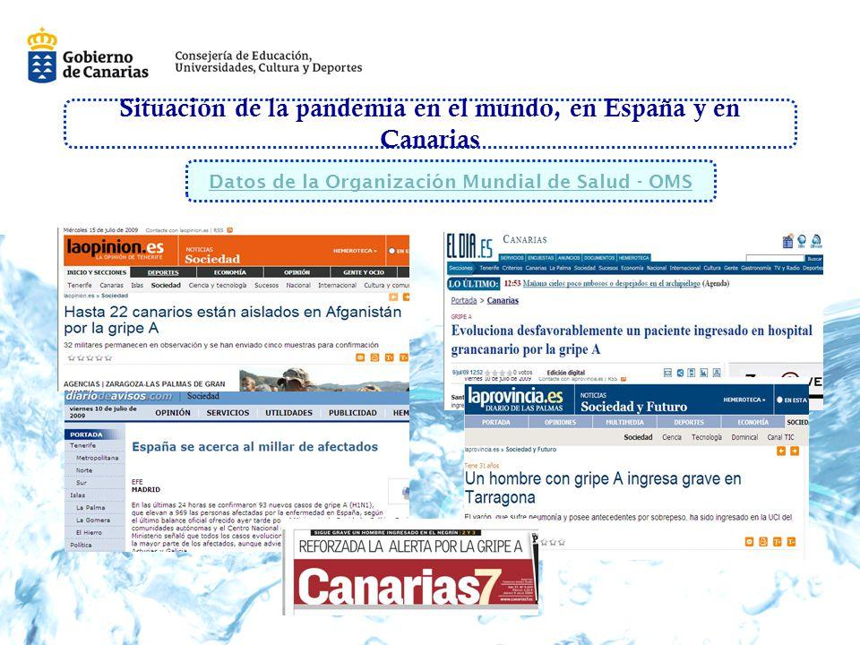 Situación de la pandemia en el mundo, en España y en Canarias Datos de la Organización Mundial de Salud - OMS